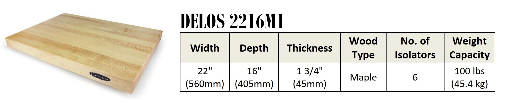 delos 2216m1 specs